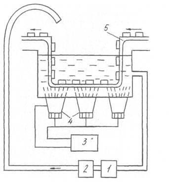 Схема ультразвуковой установки